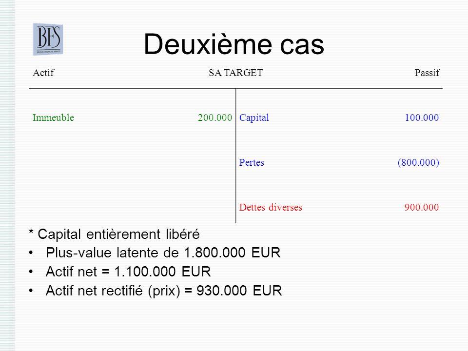 Deuxième cas * Capital entièrement libéré Plus-value latente de 1.800.000 EUR Actif net = 1.100.000 EUR Actif net rectifié (prix) = 930.000 EUR ActifSA TARGETPassif Immeuble200.000Capital100.000 Pertes(800.000) Dettes diverses900.000