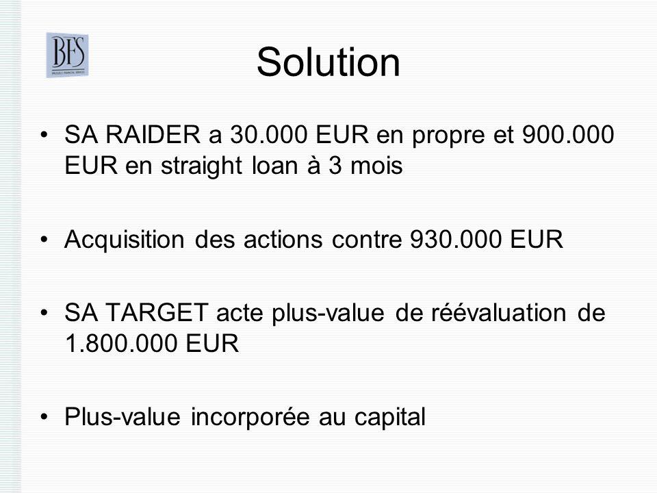 Solution SA RAIDER a 30.000 EUR en propre et 900.000 EUR en straight loan à 3 mois Acquisition des actions contre 930.000 EUR SA TARGET acte plus-value de réévaluation de 1.800.000 EUR Plus-value incorporée au capital