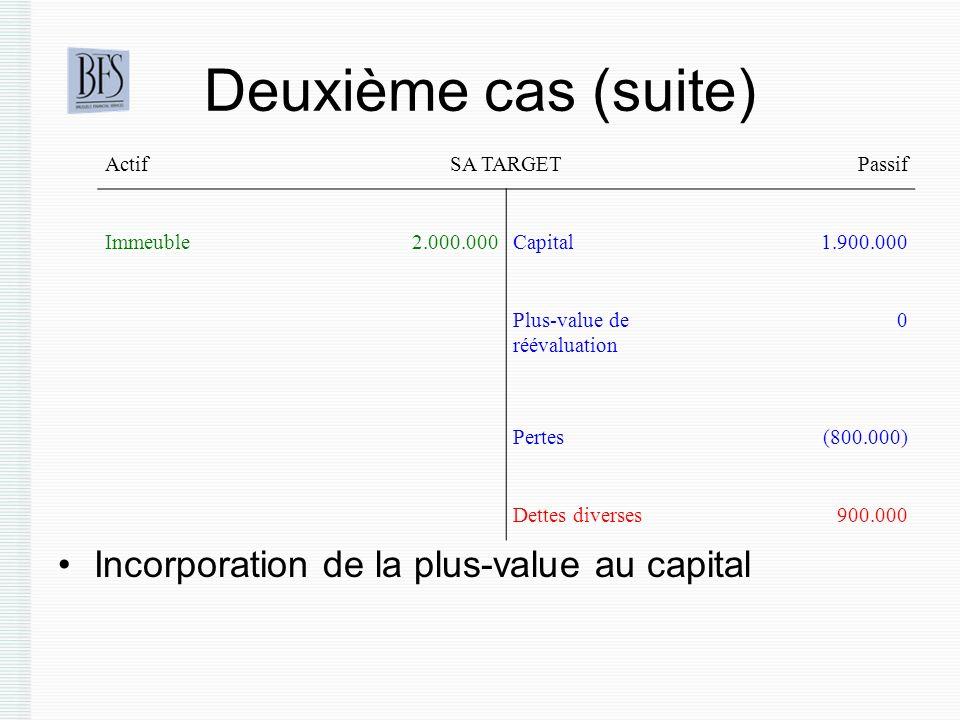 Deuxième cas (suite) Incorporation de la plus-value au capital ActifSA TARGETPassif Immeuble2.000.000Capital1.900.000 Plus-value de réévaluation 0 Pertes(800.000) Dettes diverses900.000