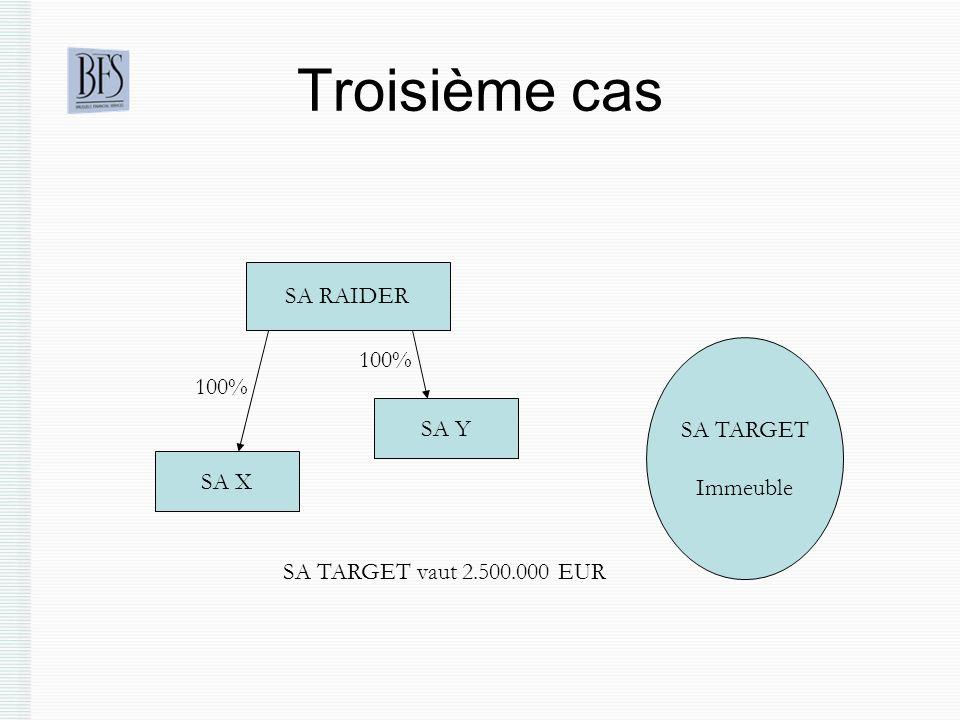 Troisième cas SA RAIDER SA X SA Y 100% SA TARGET Immeuble SA TARGET vaut 2.500.000 EUR
