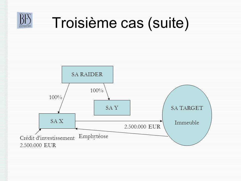 Troisième cas (suite) SA RAIDER SA X SA Y 100% SA TARGET Immeuble 2.500.000 EUR Emphytéose Crédit dinvestissement 2.500.000 EUR