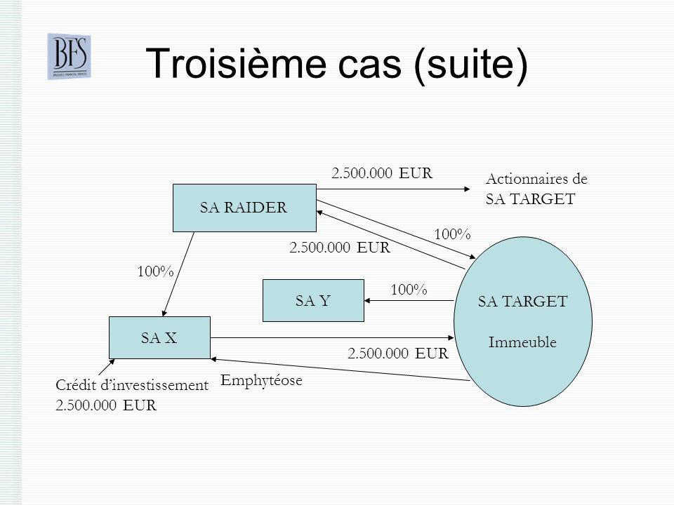 Troisième cas (suite) SA RAIDER SA X SA Y 100% SA TARGET Immeuble 2.500.000 EUR Emphytéose Crédit dinvestissement 2.500.000 EUR 100% 2.500.000 EUR 100% Actionnaires de SA TARGET 2.500.000 EUR