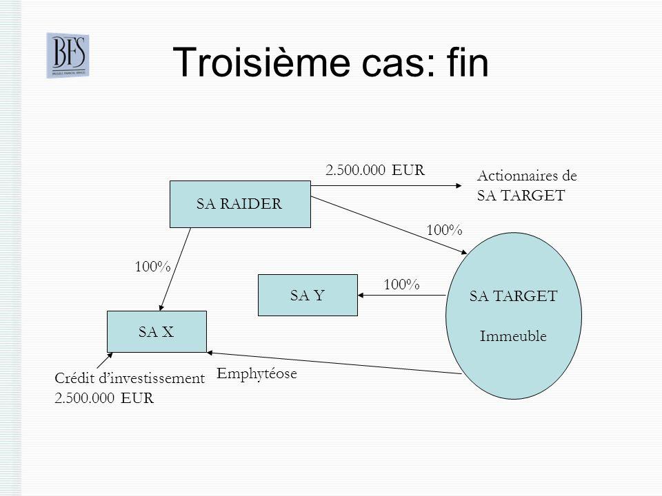 Troisième cas: fin SA RAIDER SA X SA Y 100% SA TARGET Immeuble Emphytéose Crédit dinvestissement 2.500.000 EUR 100% Actionnaires de SA TARGET 2.500.000 EUR