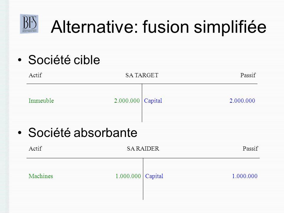 Alternative: fusion simplifiée Société cible Société absorbante ActifSA TARGETPassif Immeuble2.000.000Capital2.000.000 ActifSA RAIDERPassif Machines1.000.000Capital1.000.000