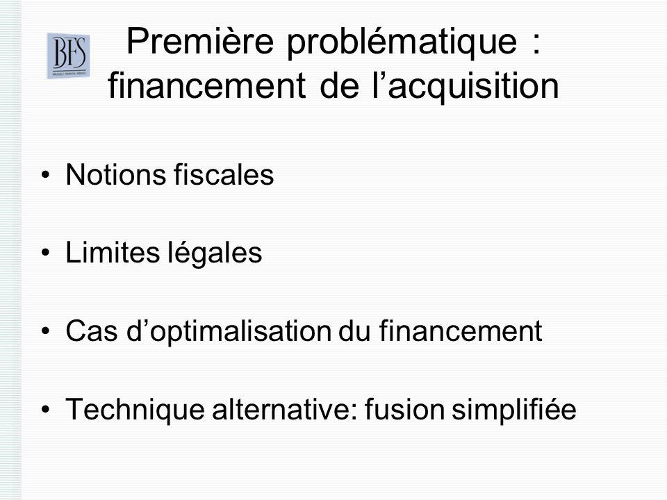 Première problématique : financement de lacquisition Notions fiscales Limites légales Cas doptimalisation du financement Technique alternative: fusion