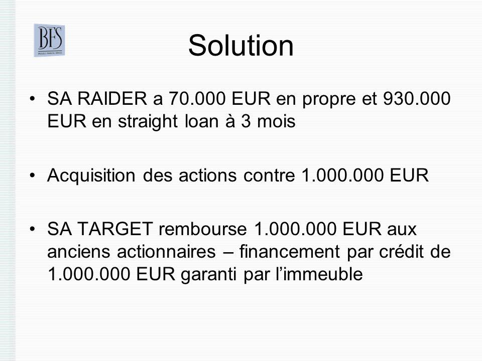 Solution SA RAIDER a 70.000 EUR en propre et 930.000 EUR en straight loan à 3 mois Acquisition des actions contre 1.000.000 EUR SA TARGET rembourse 1.000.000 EUR aux anciens actionnaires – financement par crédit de 1.000.000 EUR garanti par limmeuble