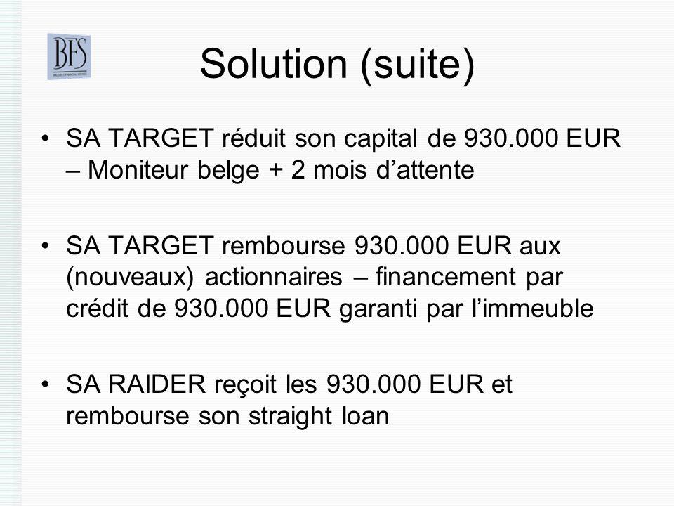 Solution (suite) SA TARGET réduit son capital de 930.000 EUR – Moniteur belge + 2 mois dattente SA TARGET rembourse 930.000 EUR aux (nouveaux) actionnaires – financement par crédit de 930.000 EUR garanti par limmeuble SA RAIDER reçoit les 930.000 EUR et rembourse son straight loan