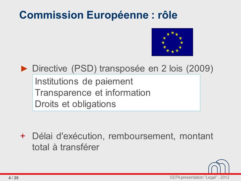 SEPA presentation Legal - 2012 5 / 26 Régulation 924/2009 sur les paiements transfrontaliers en for tous les paiements électroniques en euro emploi obligatoire de l IBAN (SCT et SDD) Ramène les frais des paiements transfrontaliers au même niveau que ceux des paiements nationaux Commission Européenne : rôle