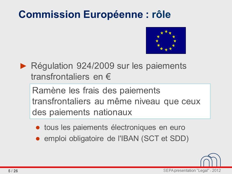 SEPA presentation Legal - 2012 6 / 26 Date-butoir de la Régulation Commission Européenne : rôle Les avis de credit devront être effectués en conformité avec les exigences...