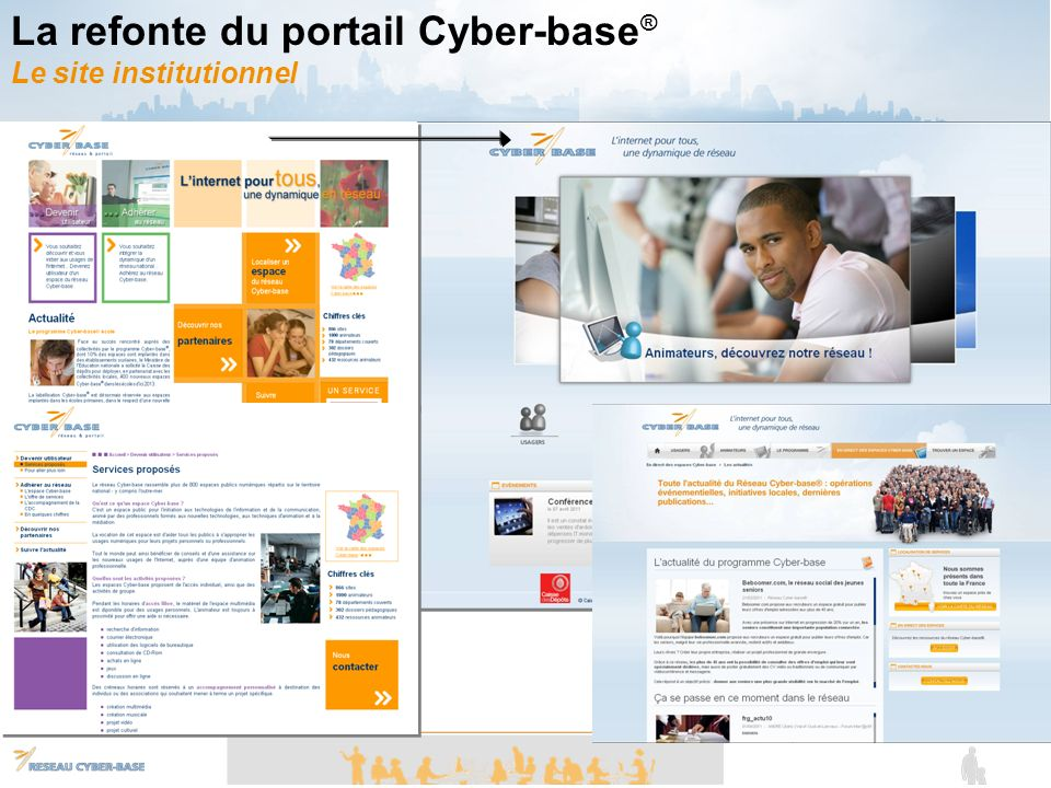 La refonte du portail Cyber-base ® Le site institutionnel