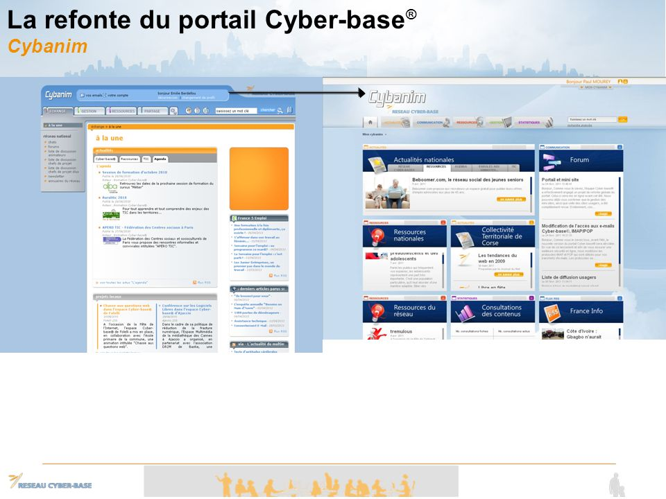 La refonte du portail Cyber-base ® Cybanim