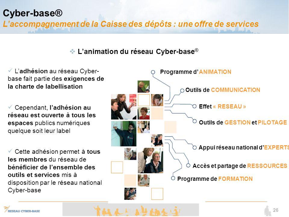 26 Appui réseau national dEXPERTS Programme d ANIMATION Outils de COMMUNICATION Outils de GESTION et PILOTAGE Accès et partage de RESSOURCES Effet « RESEAU » Programme de FORMATION Ladhésion au réseau Cyber- base fait partie des exigences de la charte de labellisation Cependant, ladhésion au réseau est ouverte à tous les espaces publics numériques quelque soit leur label Cette adhésion permet à tous les membres du réseau de bénéficier de lensemble des outils et services mis à disposition par le réseau national Cyber-base Lanimation du réseau Cyber-base ® Cyber-base® Laccompagnement de la Caisse des dépôts : une offre de services