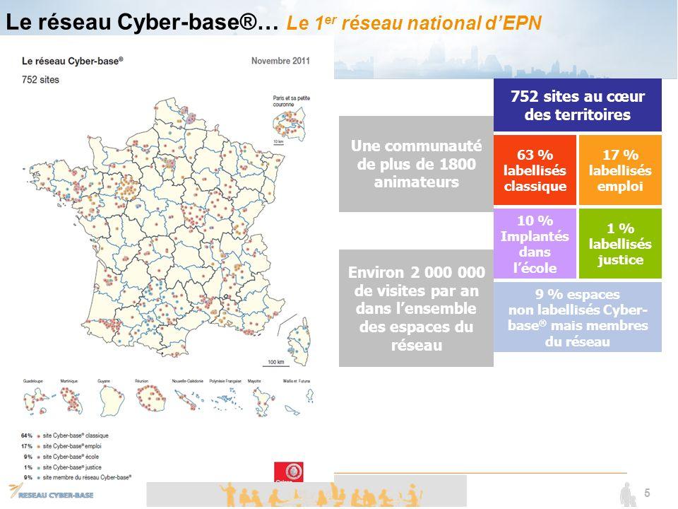 L offre Cyber-base ® Etre adhérent au réseau Cyber-base ® cest bénéficier d...