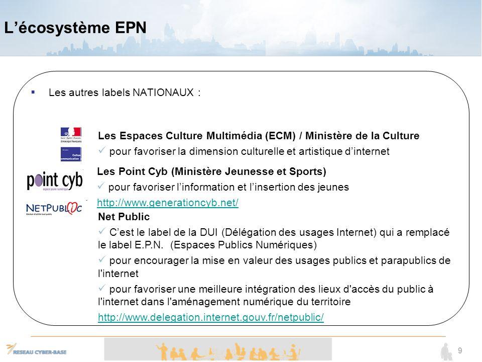 9 Lécosystème EPN Les autres labels NATIONAUX : Les Espaces Culture Multimédia (ECM) / Ministère de la Culture pour favoriser la dimension culturelle et artistique dinternet Les Point Cyb (Ministère Jeunesse et Sports) pour favoriser linformation et linsertion des jeunes http://www.generationcyb.net/ Net Public Cest le label de la DUI (Délégation des usages Internet) qui a remplacé le label E.P.N.