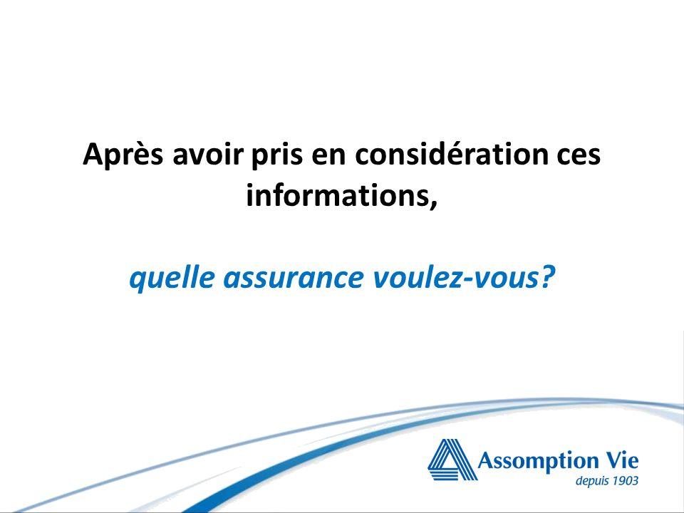 Après avoir pris en considération ces informations, quelle assurance voulez-vous?