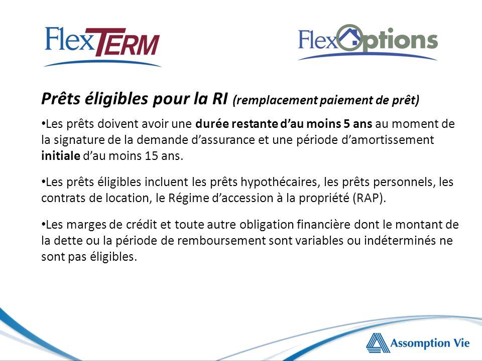 Prêts éligibles pour la RI (remplacement paiement de prêt) Les prêts doivent avoir une durée restante dau moins 5 ans au moment de la signature de la
