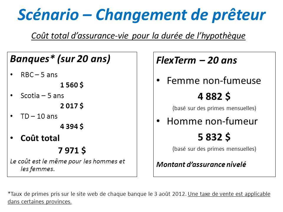 Scénario – Changement de prêteur FlexTerm – 20 ans Femme non-fumeuse 4 882 $ (basé sur des primes mensuelles) Homme non-fumeur 5 832 $ (basé sur des p