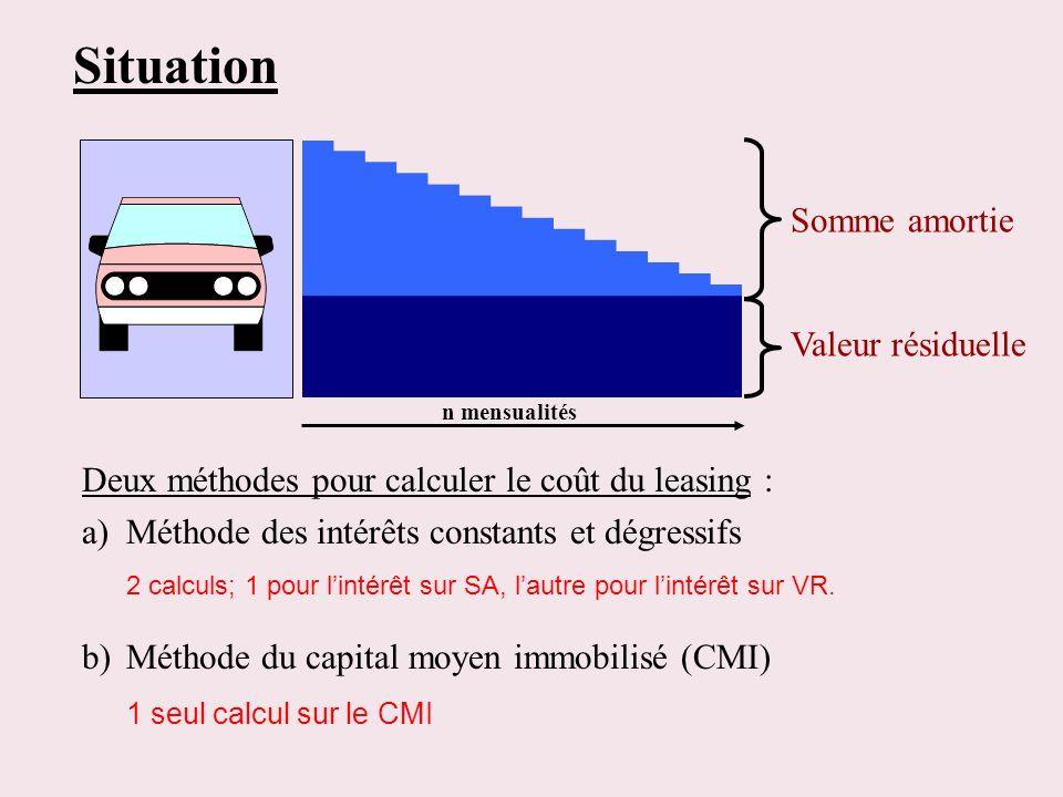 Somme amortie Valeur résiduelle Situation Deux méthodes pour calculer le coût du leasing : a)Méthode des intérêts constants et dégressifs 2 calculs; 1