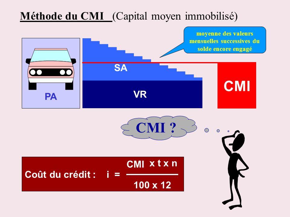 Méthode du CMI (Capital moyen immobilisé) PA SA VR x t x n Coût du crédit : i = 100 x 12 CMI CMI ? moyenne des valeurs mensuelles successives du solde