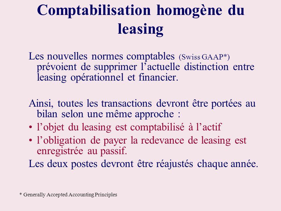 Comptabilisation homogène du leasing Les nouvelles normes comptables (Swiss GAAP*) prévoient de supprimer lactuelle distinction entre leasing opératio