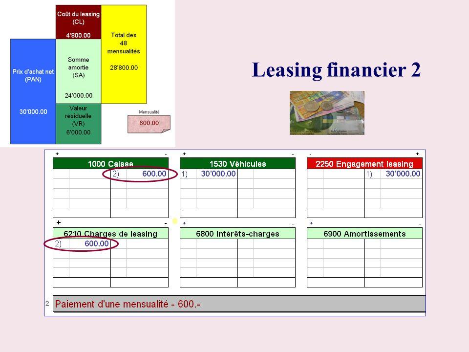 Leasing financier 2