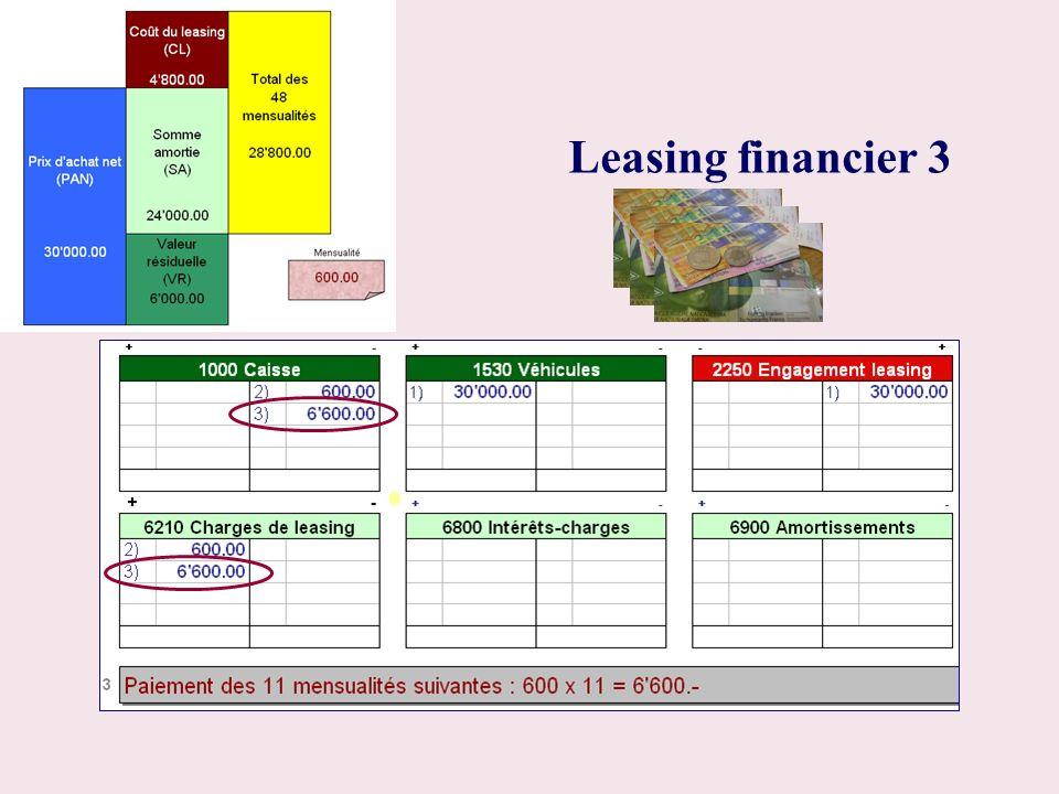 Leasing financier 3