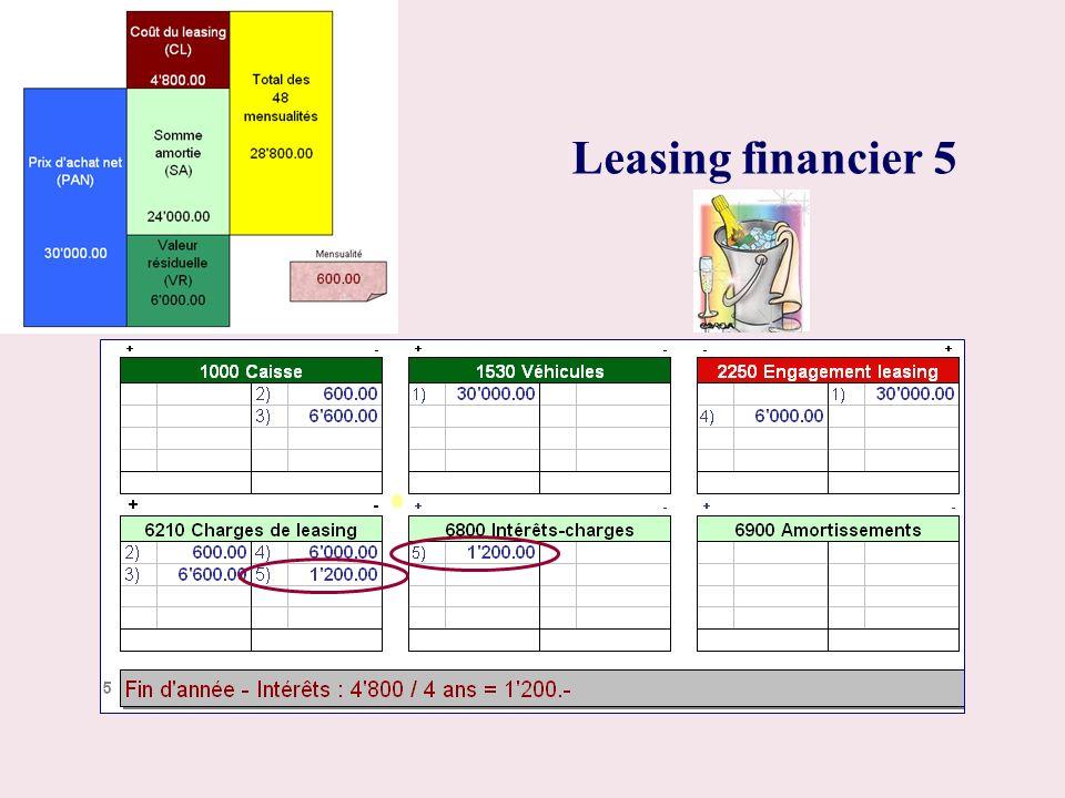 Leasing financier 5