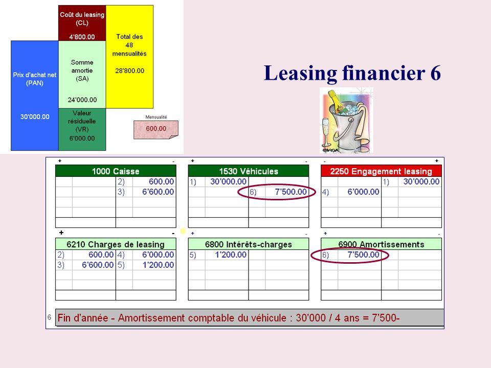 Leasing financier 6