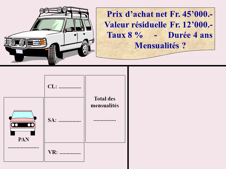 PAN...................... SA:................ VR:............... CL:................ Total des mensualités................ Prix dachat net Fr. 45000.-