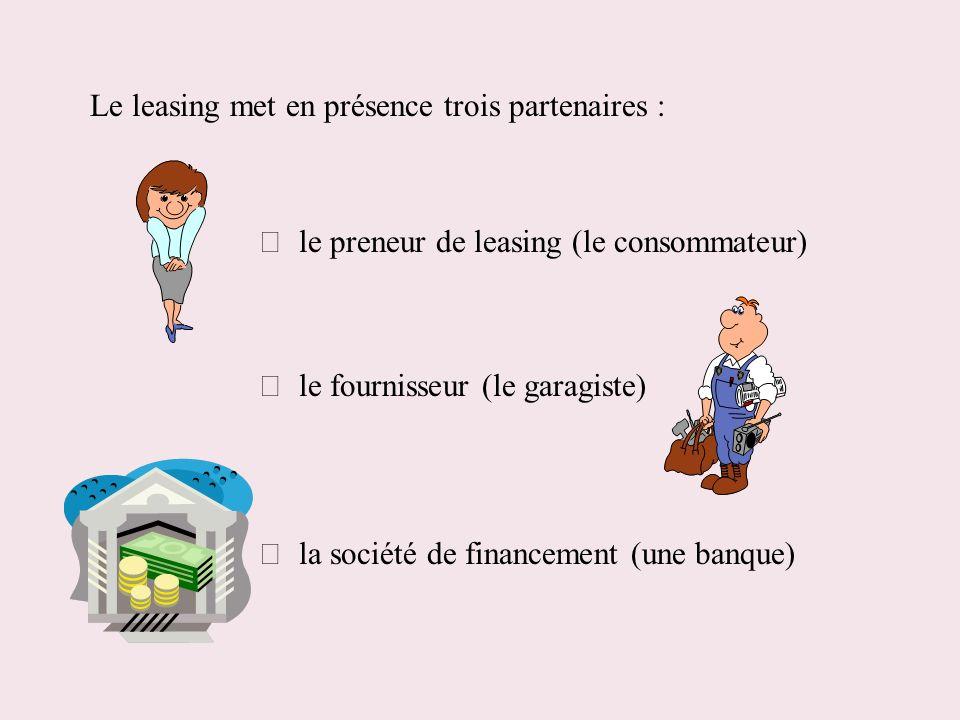 Le leasing met en présence trois partenaires :  le preneur de leasing (le consommateur)  le fournisseur (le garagiste)  la société de financement (