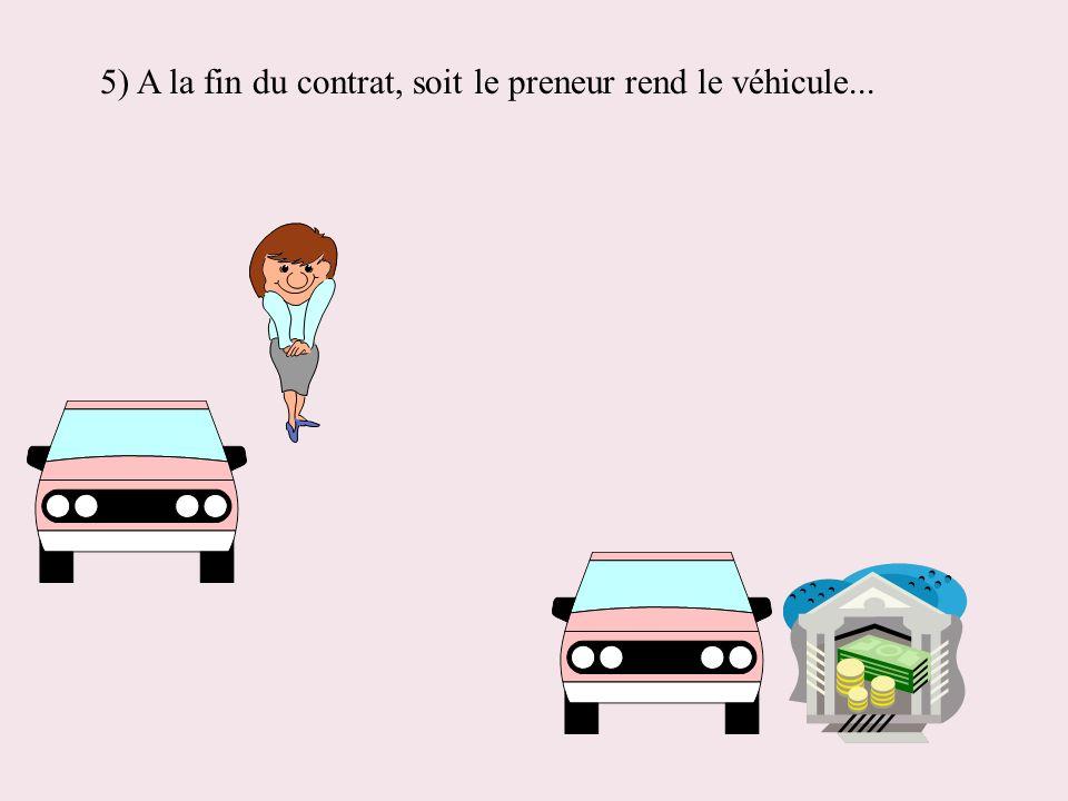 5)... soit le preneur rachète le véhicule...