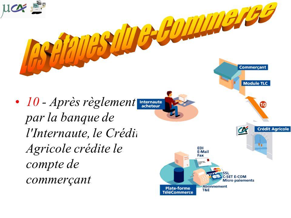 10 - Après règlement par la banque de l Internaute, le Crédit Agricole crédite le compte de commerçant