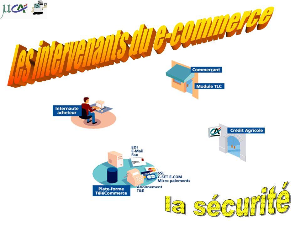 Les Étapes dans Télé-Commerce 10 - Après règlement par la banque de l Internaute, le Crédit Agricole crédite le compte de commerçant.