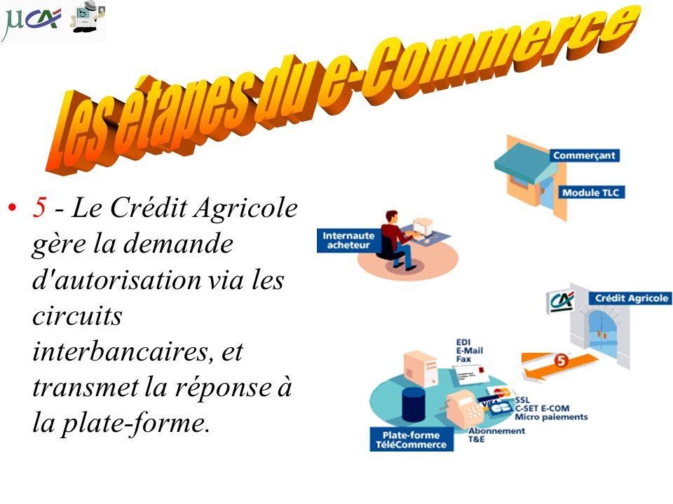 5 - Le Crédit Agricole gère la demande d autorisation via les circuits interbancaires, et transmet la réponse à la plate-forme.