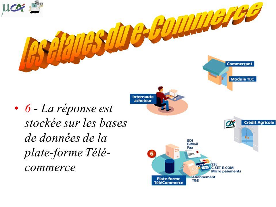 6 - La réponse est stockée sur les bases de données de la plate-forme Télé- commerce