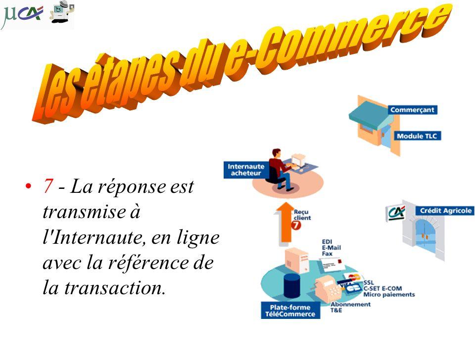 7 - La réponse est transmise à l Internaute, en ligne avec la référence de la transaction.