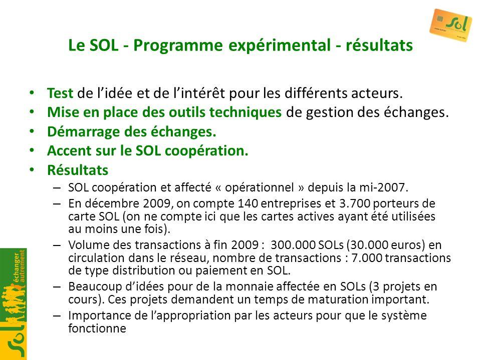 Le SOL - Programme expérimental - résultats Test de lidée et de lintérêt pour les différents acteurs. Mise en place des outils techniques de gestion d