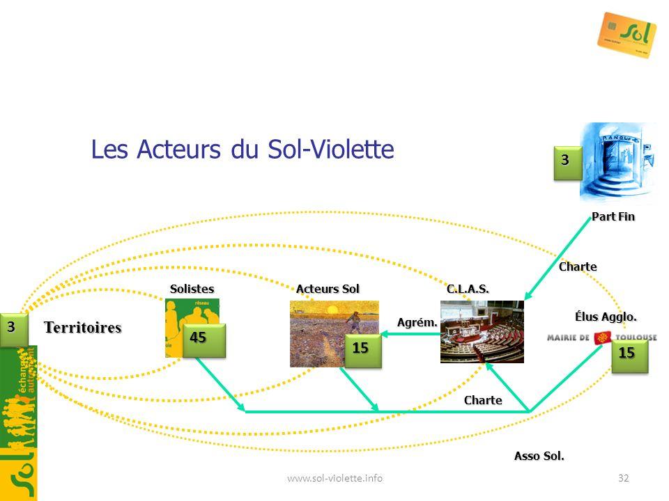 www.sol-violette.info32 Asso Sol. Agrém. Solistes Acteurs Sol C.L.A.S. Part Fin Les Acteurs du Sol-Violette Élus Agglo. Charte Charte 1515 4545 Territ