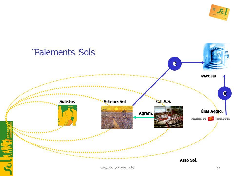33 Agrém. Solistes Acteurs Sol C.L.A.S. Part Fin ¨Paiements Sols Élus Agglo. Asso Sol. www.sol-violette.info