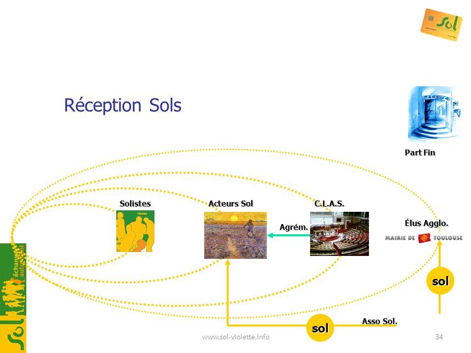 34 Agrém. Solistes Acteurs Sol C.L.A.S. Part Fin Réception Sols Élus Agglo. sol sol Asso Sol. www.sol-violette.info
