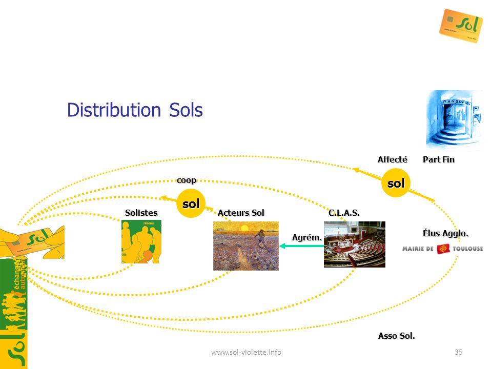 35 Agrém. Solistes Acteurs Sol C.L.A.S. Part Fin Distribution Sols Élus Agglo. sol Asso Sol. sol Affecté coop www.sol-violette.info