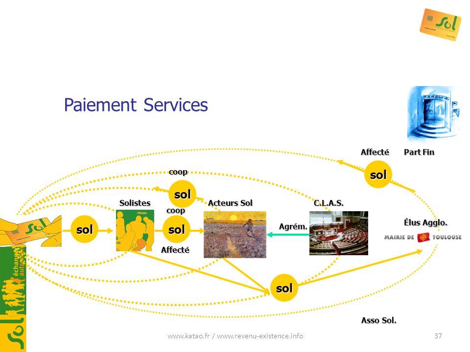 www.katao.fr / www.revenu-existence.info37 Agrém. Solistes Acteurs Sol C.L.A.S. Part Fin Paiement Services Élus Agglo. Asso Sol. sol Affecté coop sol