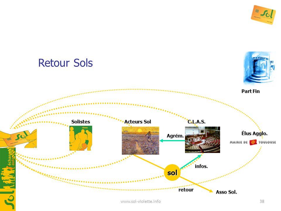 38 infos. Solistes Acteurs Sol C.L.A.S. Part Fin Retour Sols Élus Agglo. Asso Sol. sol retour Agrém. www.sol-violette.info