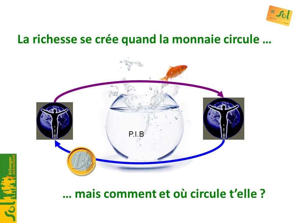La richesse se crée quand la monnaie circule … P.I.B … mais comment et où circule telle ?