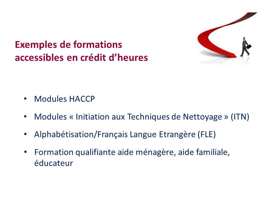 Exemples de formations accessibles en crédit dheures Modules HACCP Modules « Initiation aux Techniques de Nettoyage » (ITN) Formation qualifiante aide ménagère, aide familiale, éducateur Alphabétisation/Français Langue Etrangère (FLE)
