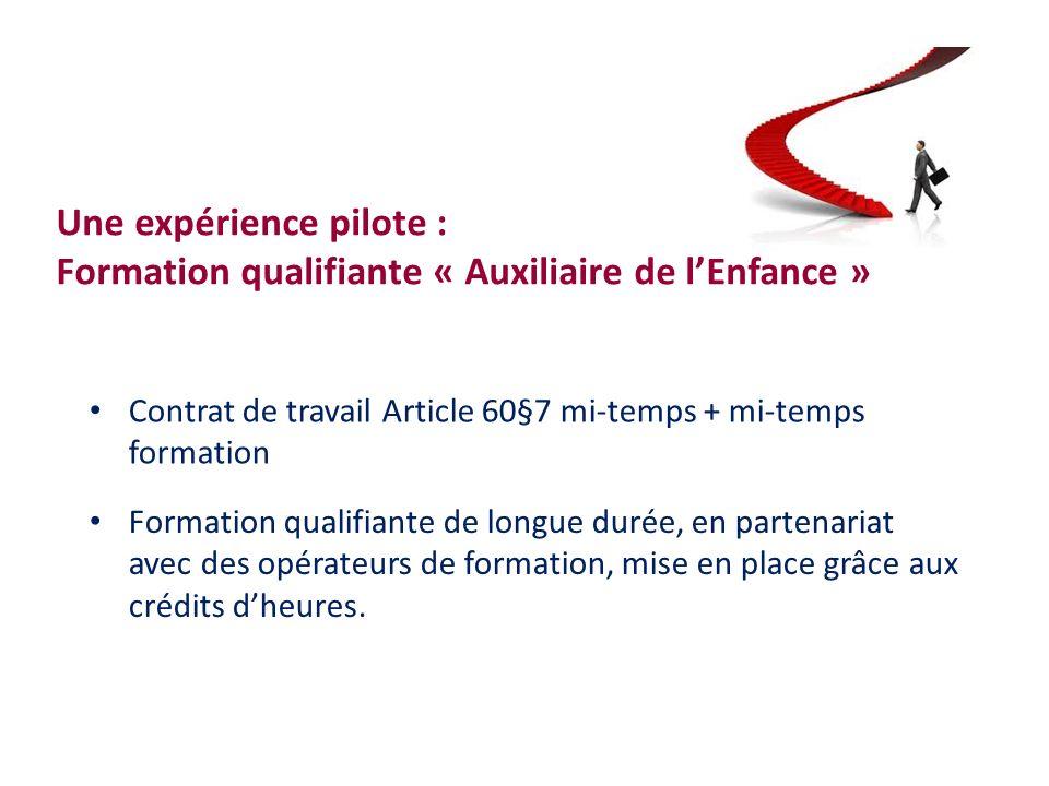 Une expérience pilote : Formation qualifiante « Auxiliaire de lEnfance » Contrat de travail Article 60§7 mi-temps + mi-temps formation Formation quali