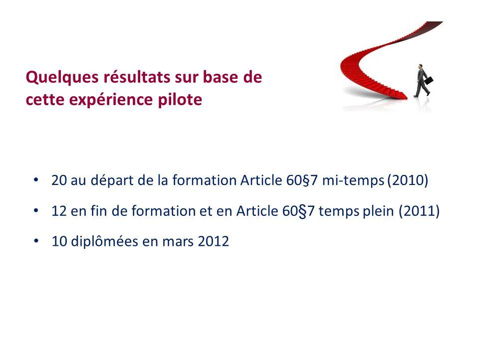 Quelques résultats sur base de cette expérience pilote 20 au départ de la formation Article 60§7 mi-temps (2010) 12 en fin de formation et en Article 60§7 temps plein (2011) 10 diplômées en mars 2012