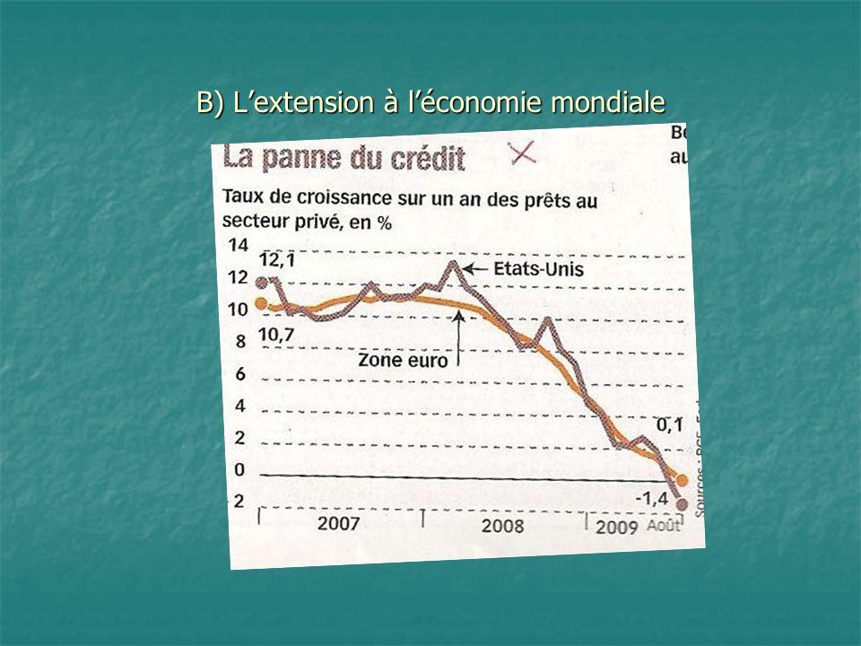 B) Lextension à léconomie mondiale