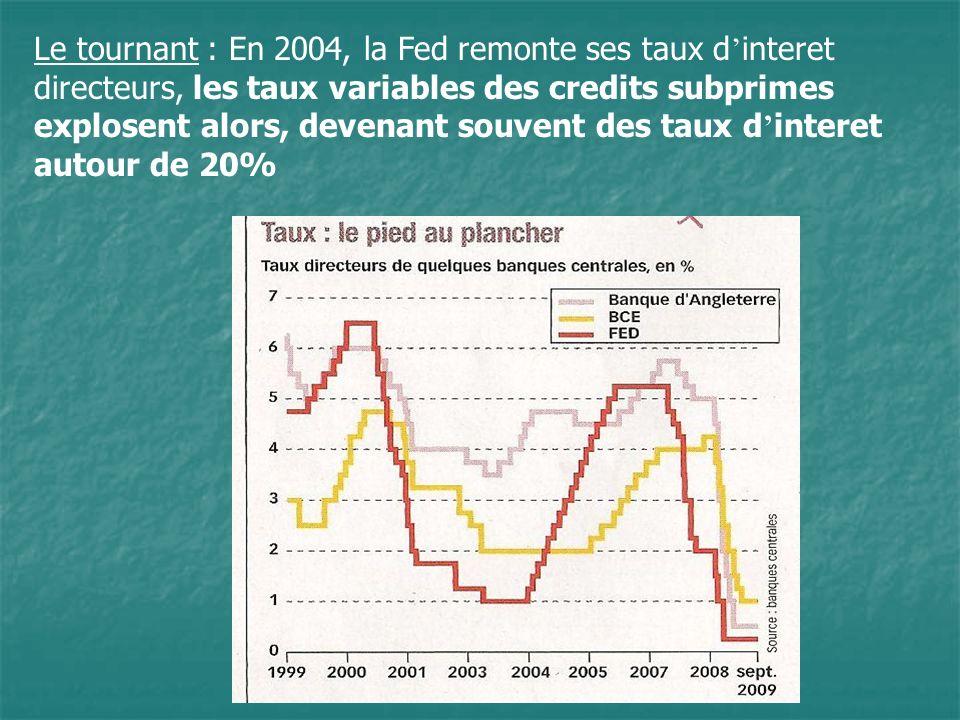 A) Les conséquences sur la croissance économique mondiale.