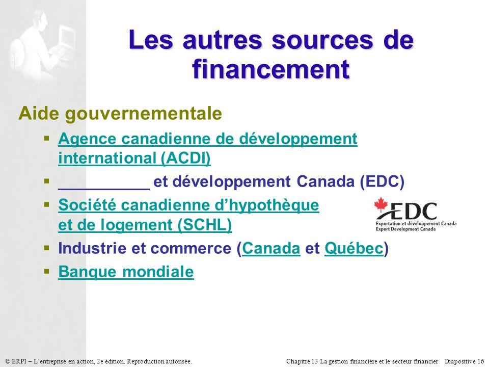 Chapitre 13 La gestion financière et le secteur financier Diapositive 16 © ERPI – Lentreprise en action, 2e édition. Reproduction autorisée. Aide gouv